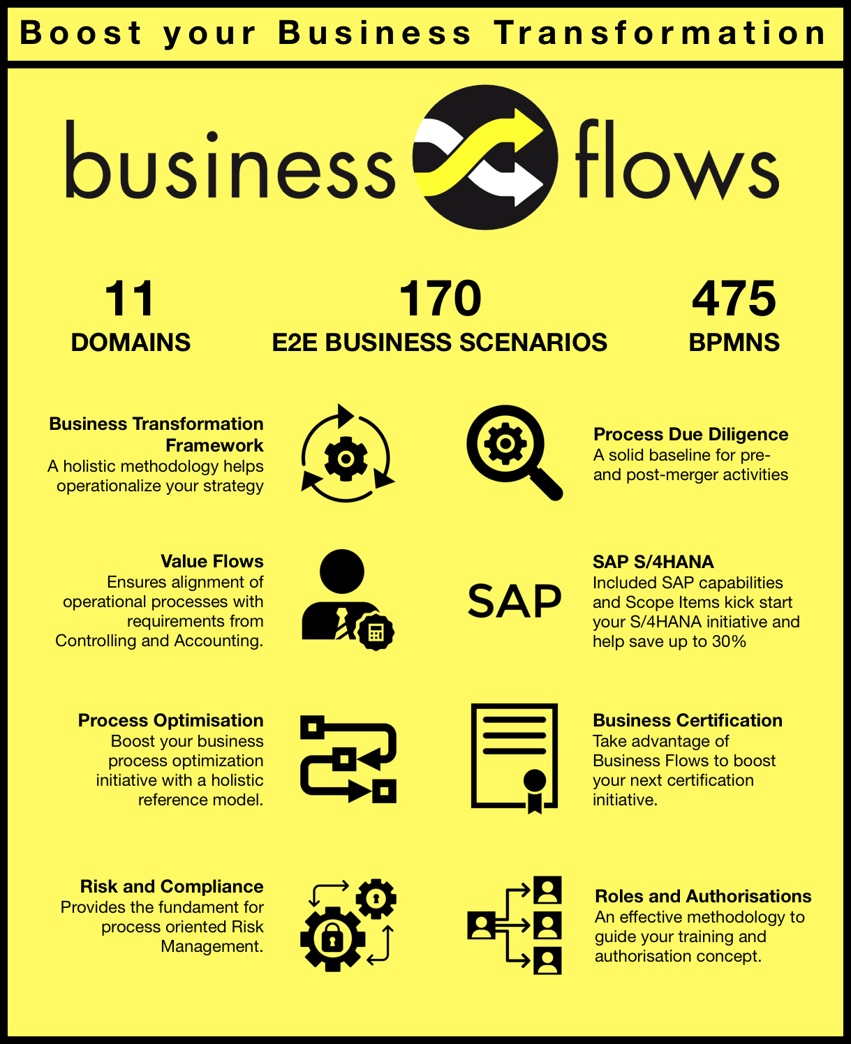 Business Flows Offering.png