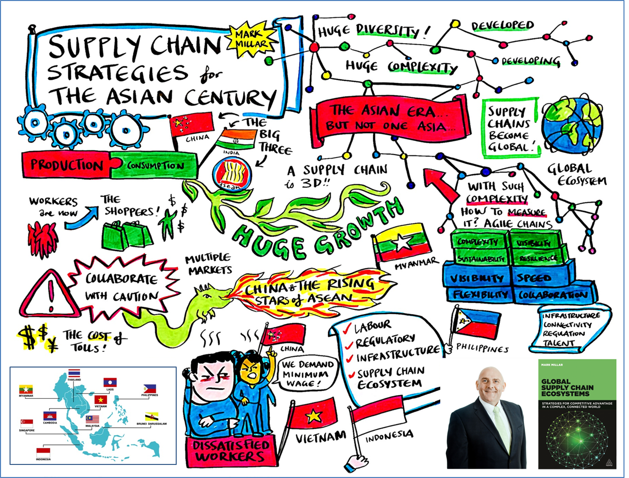 ASCI MM IMAGE - Asia Supply Chain Insights 1017.png
