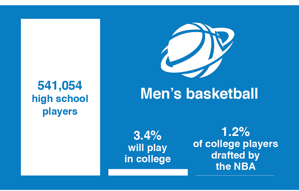 How-to-Play-Basketbal-in-College-Pro-Skills-Basketball.jpg
