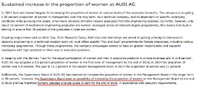 from Audi AG website.