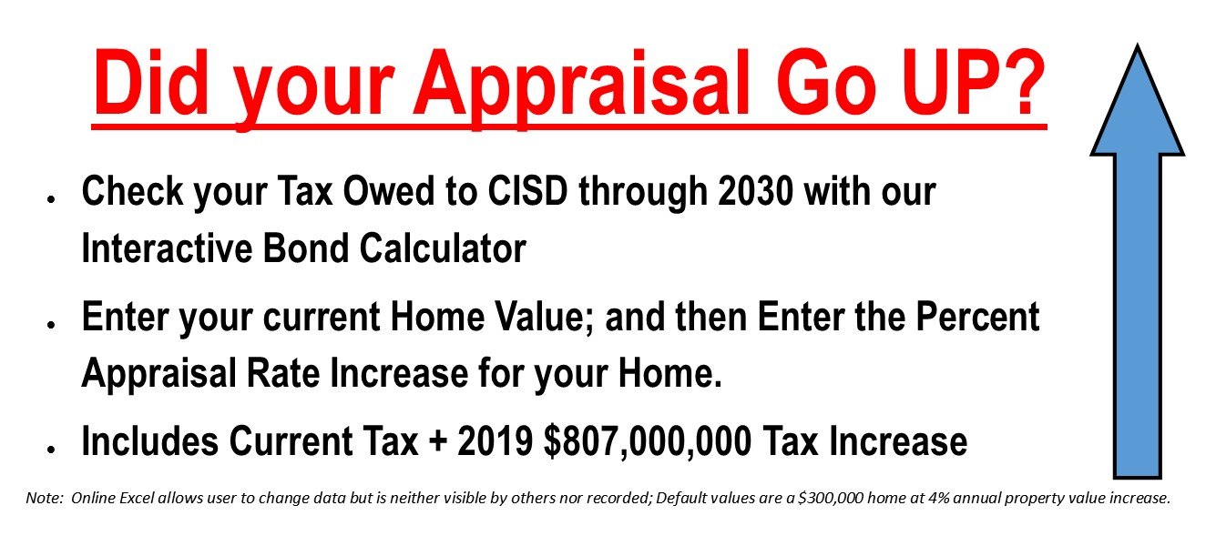 did your appraisal go up slide.jpg