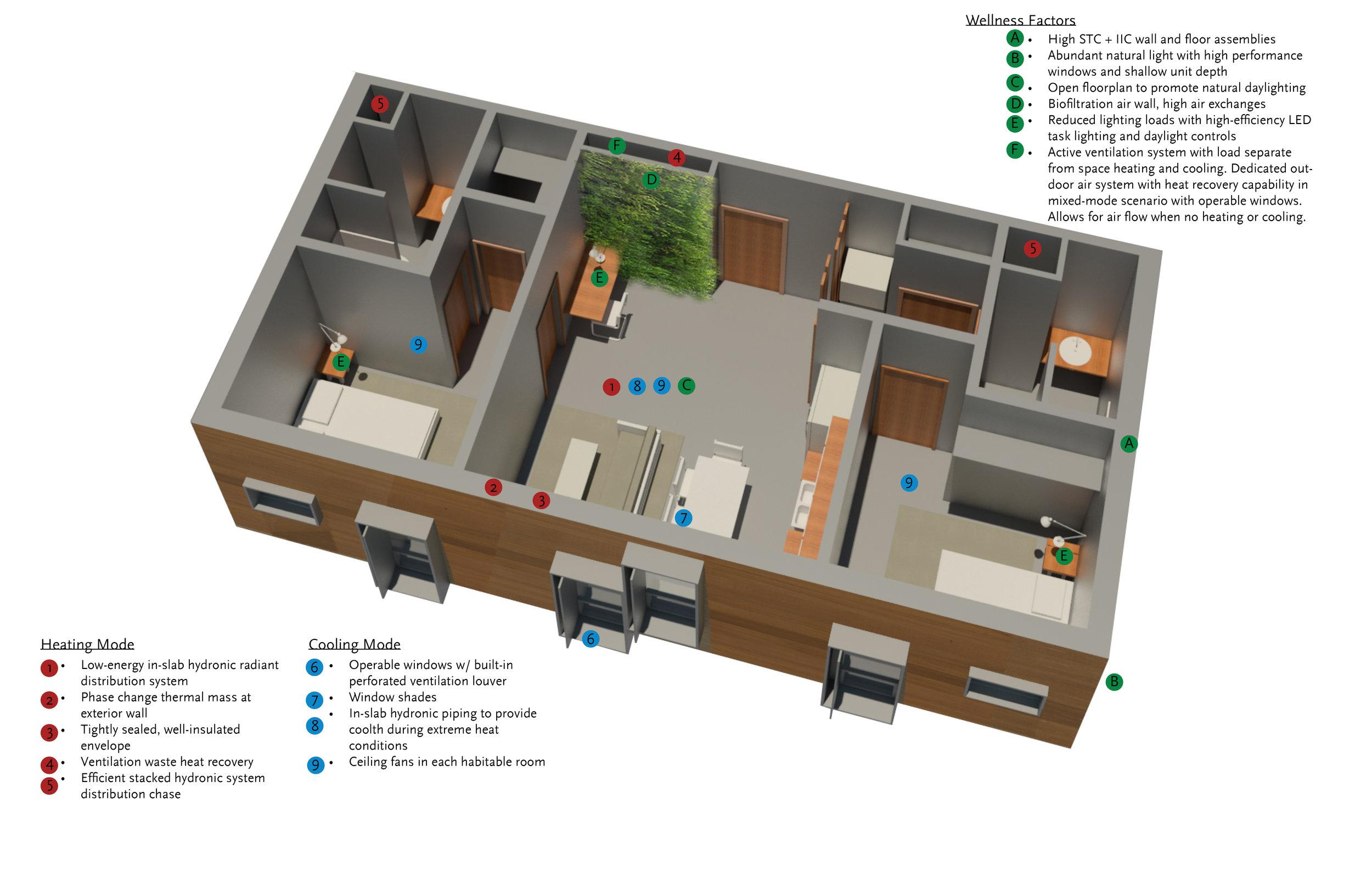 apartment unit plan labels