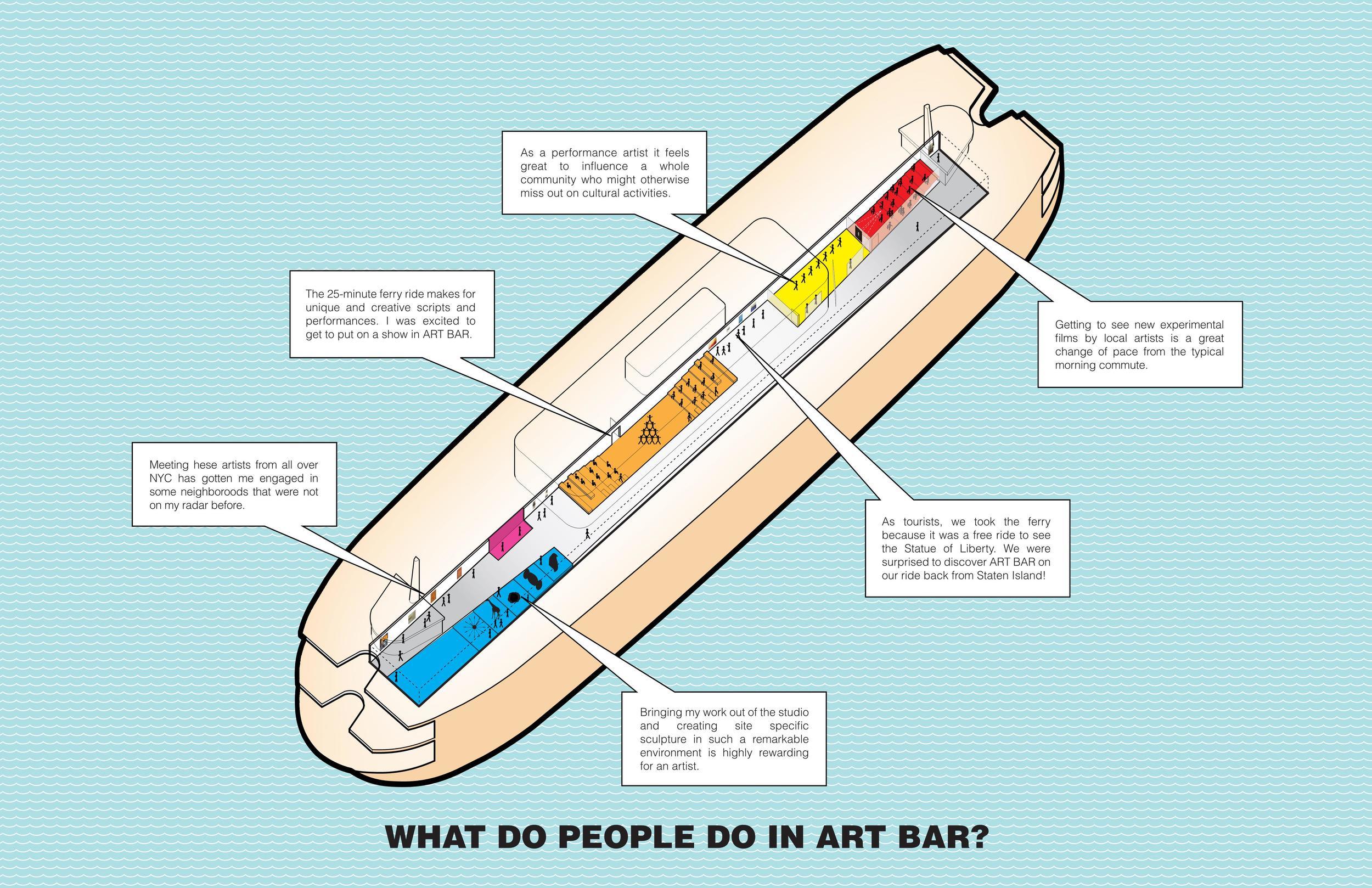 110731 - ART BAR Page 005.jpg
