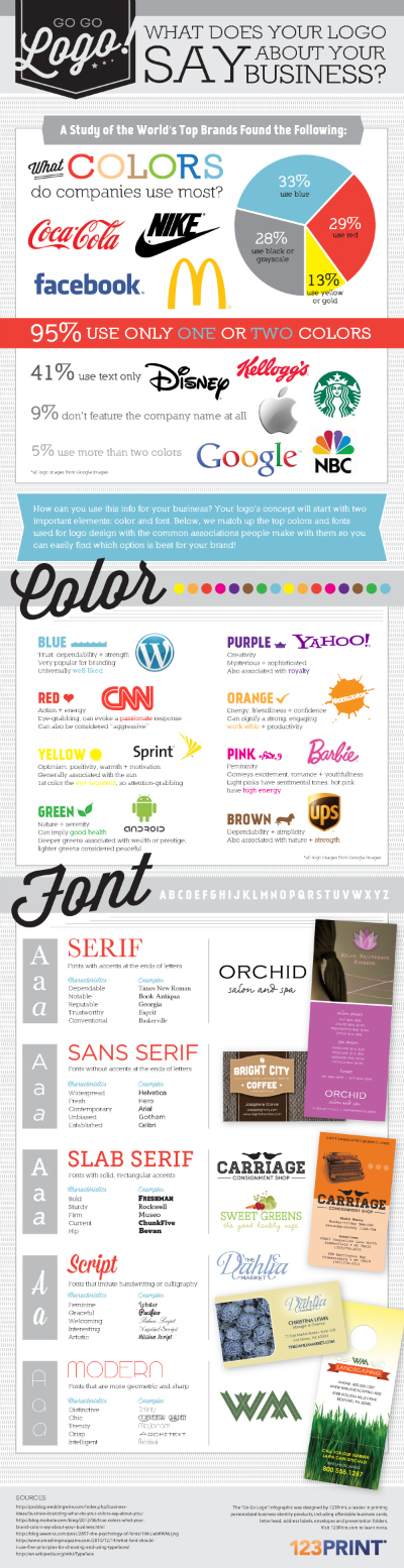 Brand Marketing with logo and design