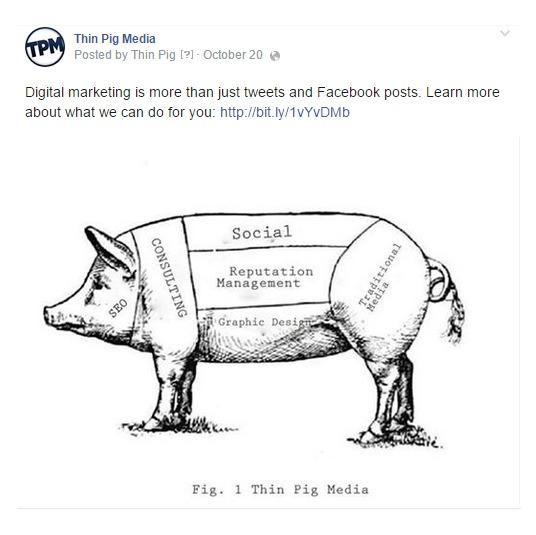 Facebook Analytics Posts