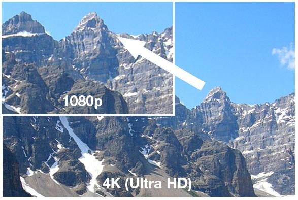Video Resolution VS  Frames Per Second — Thin Pig Media