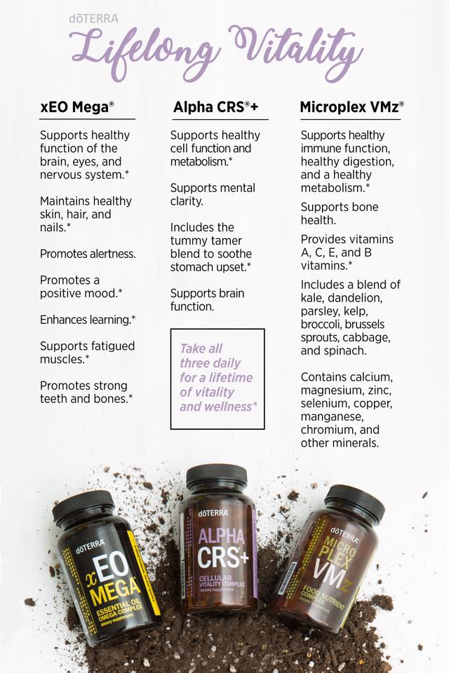 Non-Synthetic, Wholefood, Prenatal supplements that contain the equivalent of over 12 servings of fruits and vegetables and provide necessary vitamins and minerals to support pregnancy.    (Click image for more info)