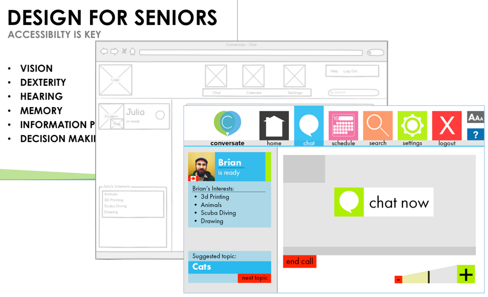 Our chat UI addresses the usability needs of seniors and foreign language learners.