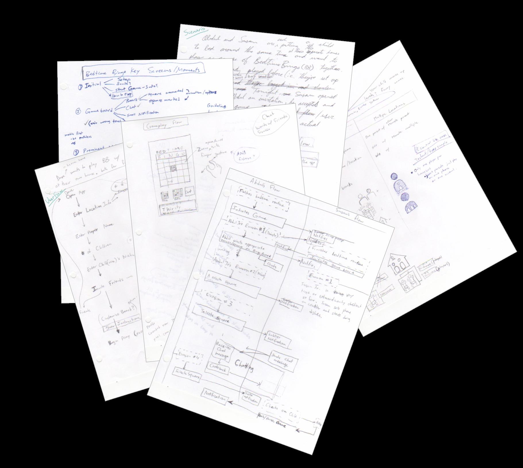 Process notes and sketches: scenarios, user flows, interaction design, icon thumbnails.