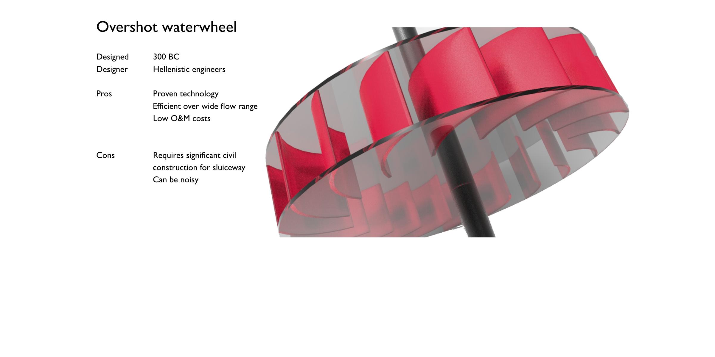 OvershotWaterwheel.png