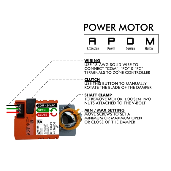 ZoningSupply.com - Zone Control - Power Open/Close Motor | Hvac Damper Wiring |  | Zone Control