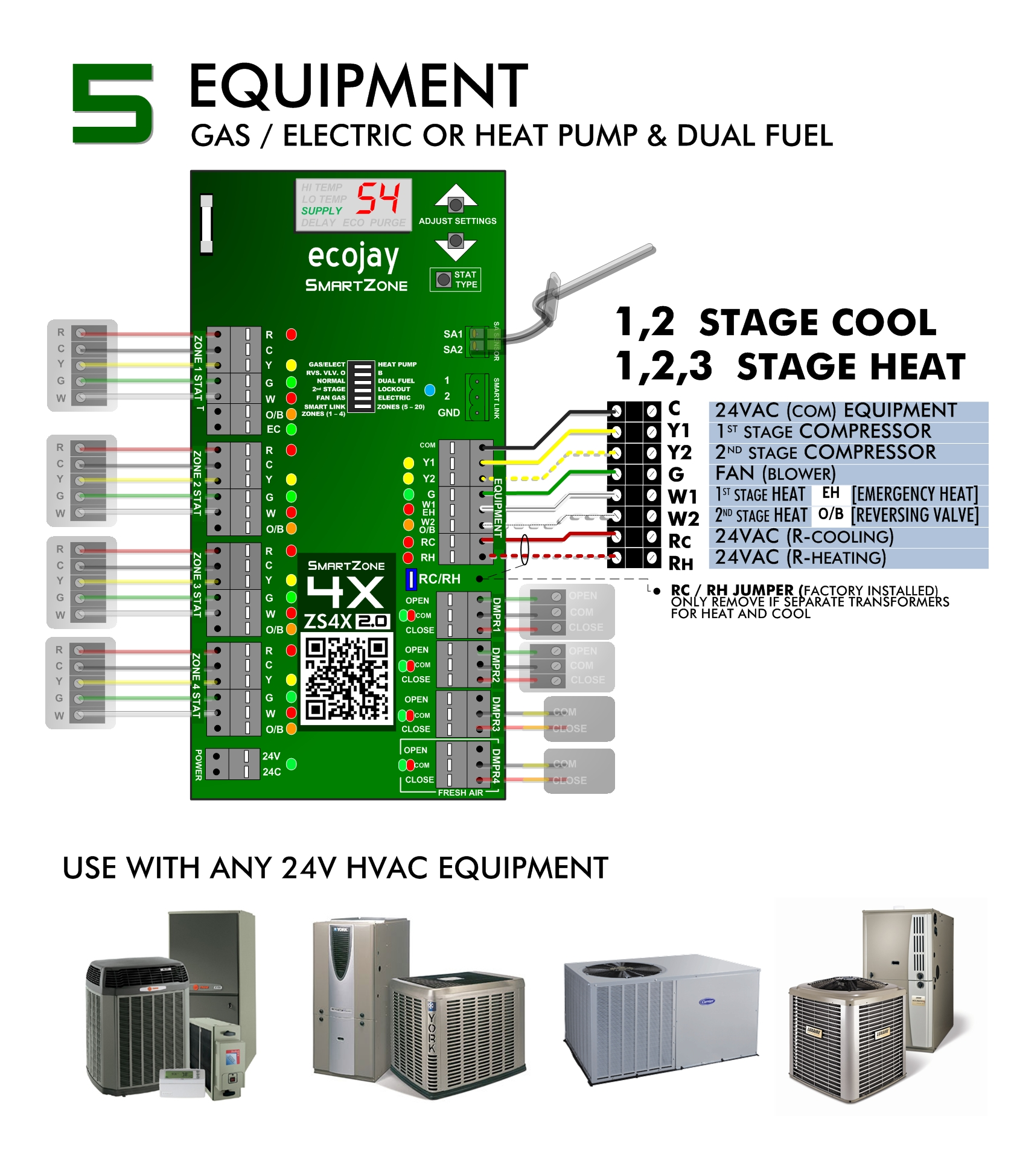 SmartZone Install - Equipment [Heat Pump, Dual Fuel or Gas/Electric]