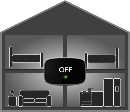 The only way to save energy is to turn the entire home off... not very practical.
