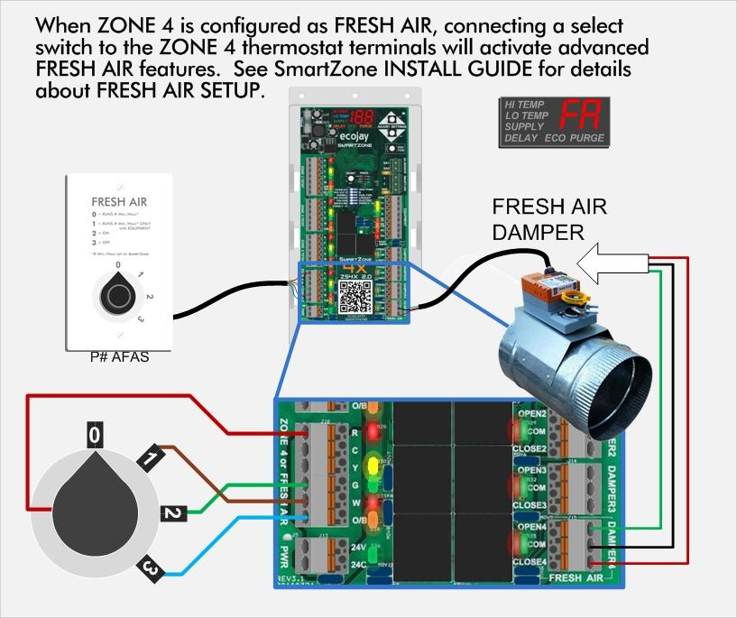 SmartZone Fresh Air Switch