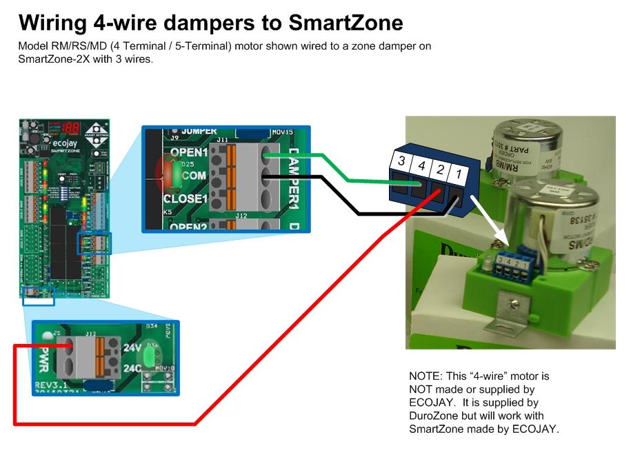 durozone damper with smartzone control
