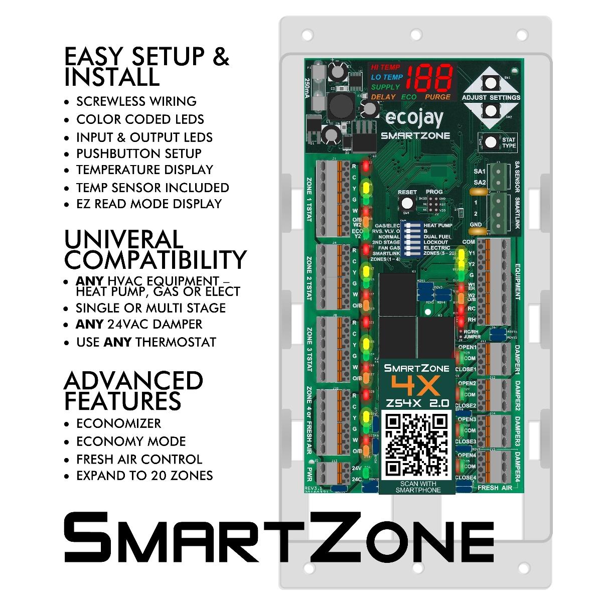 ECOJAY SmartZone HVAC Zone control system