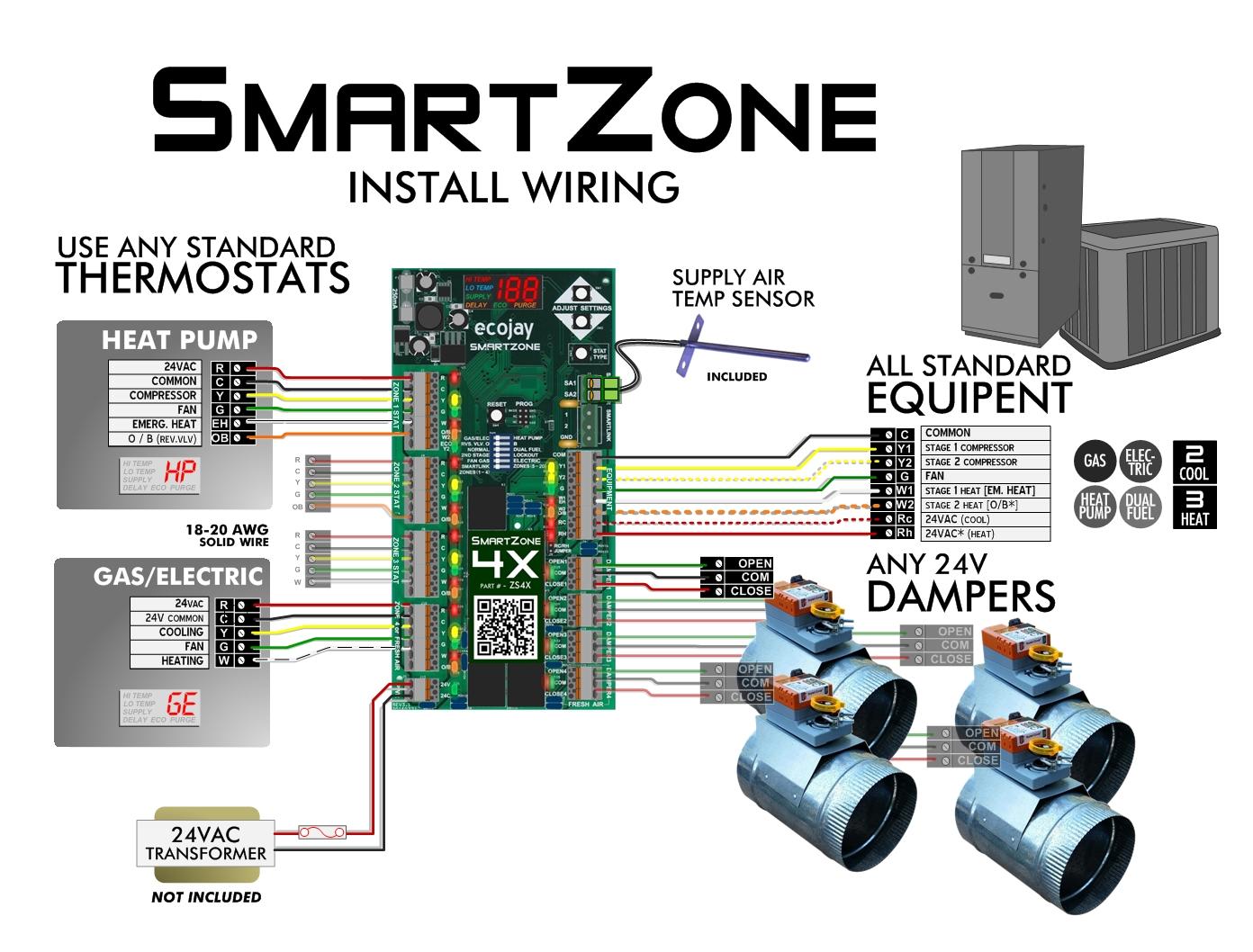 jackson hvac zone wiring diagram zoningsupply com zone control smartzone 4x  smartzone 4x
