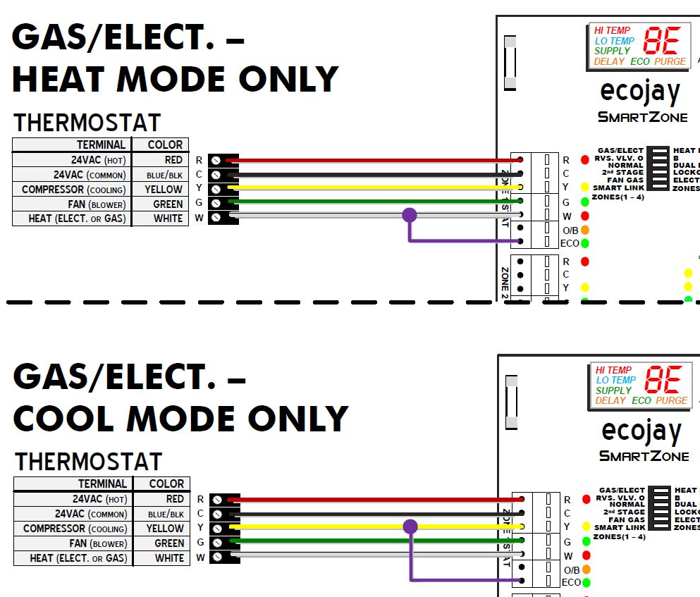 Picture Galery Moreover White Rodgers Thermostat Wiring Diagram 4 Wire