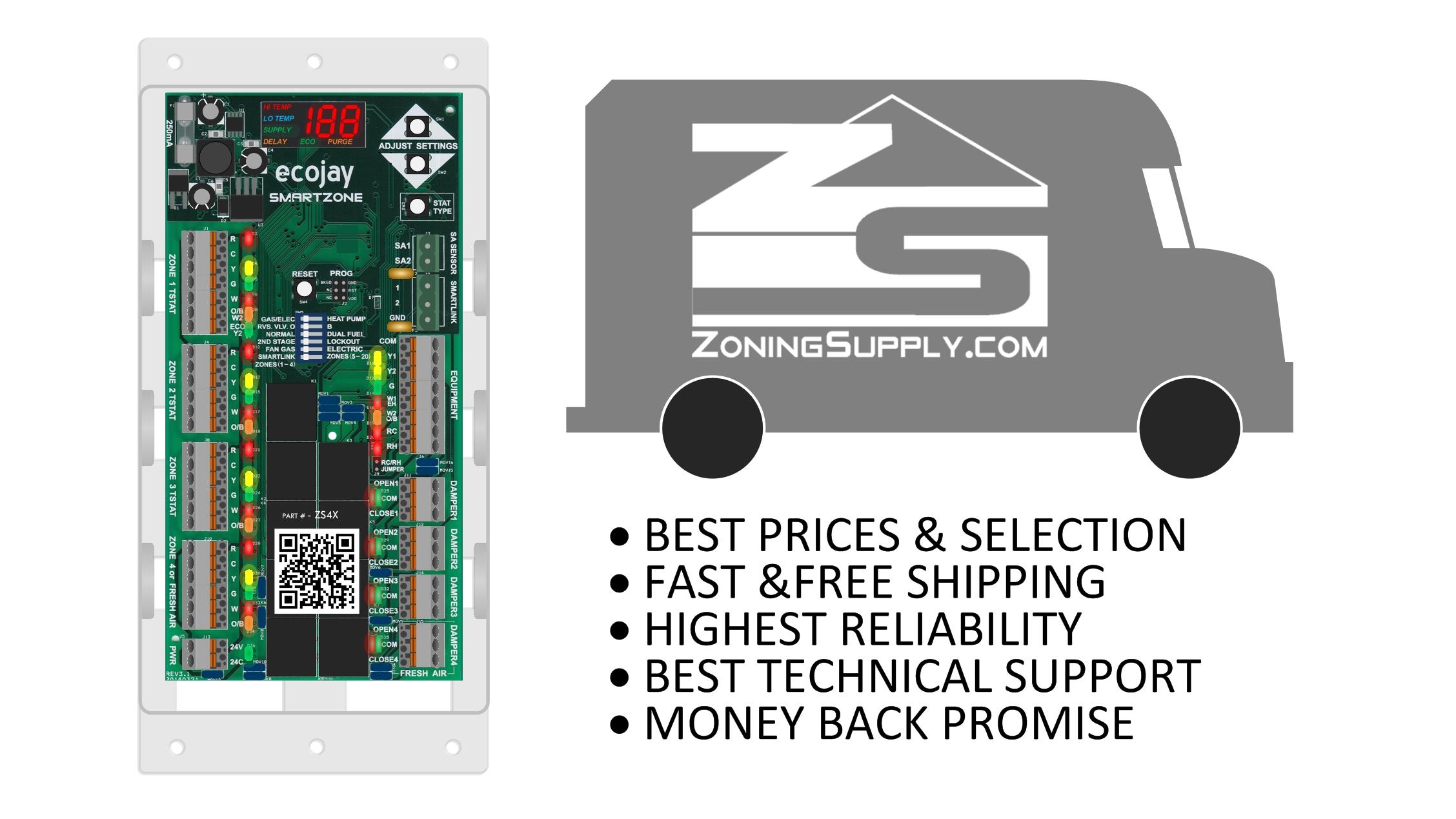 09 smartzone zoning supply banner.jpg