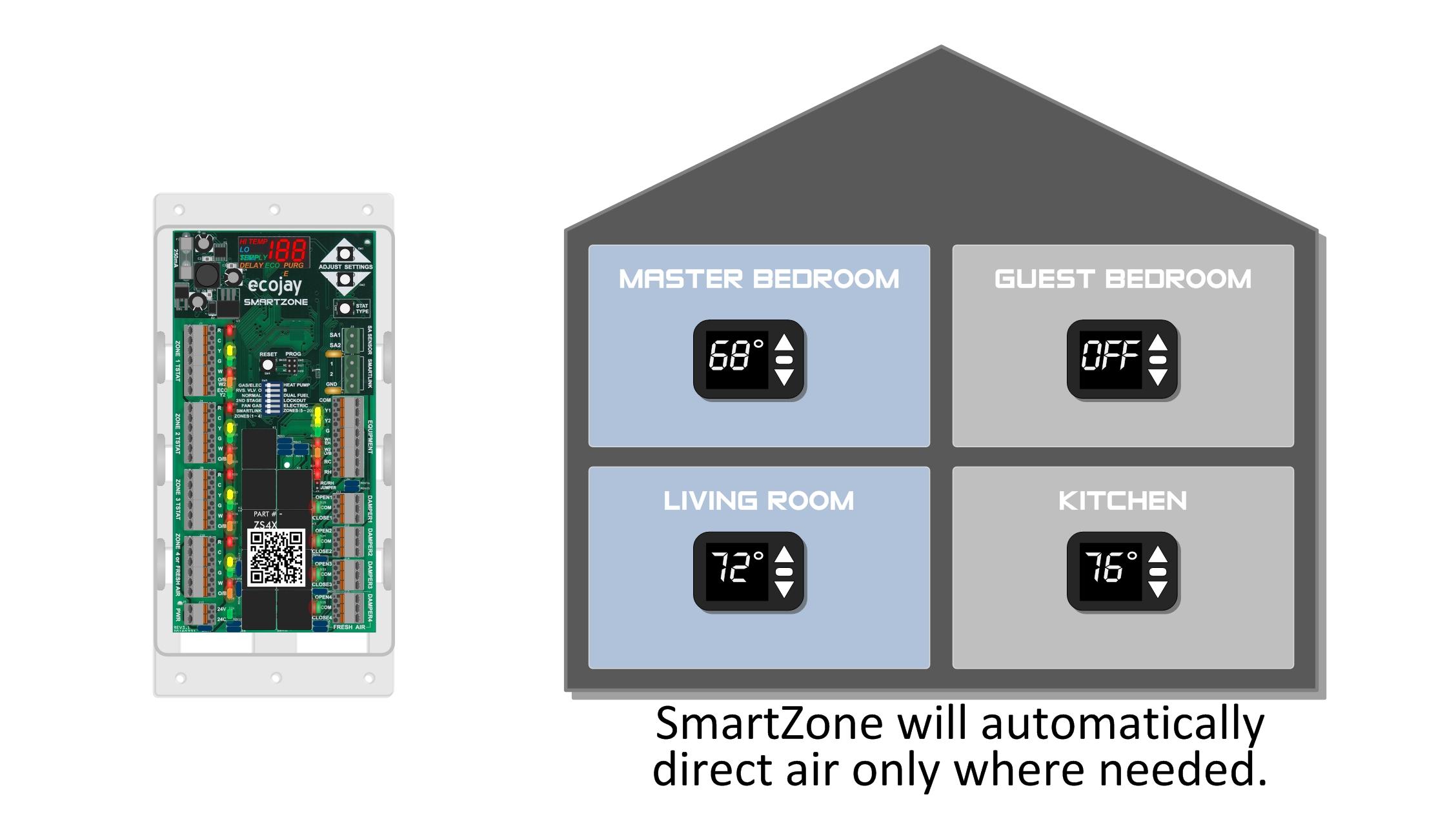 07 howitworks ecojay smartzone.jpg