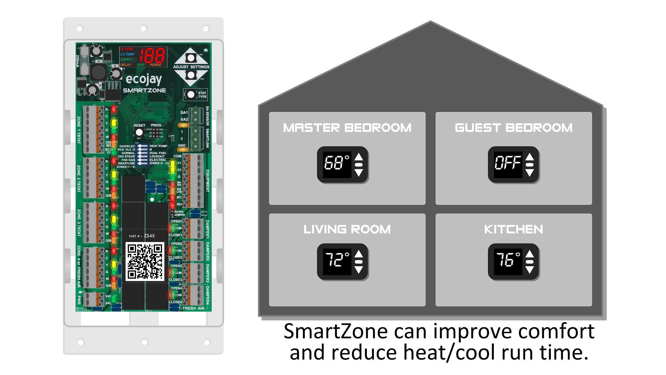 08 smartzone zoning supply banner.jpg