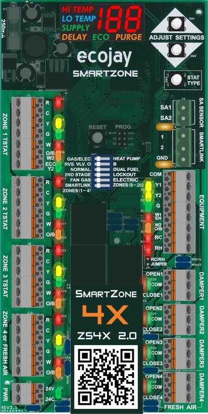 zone control — ZoningSupply com - Zone Control - NEWS & INFO