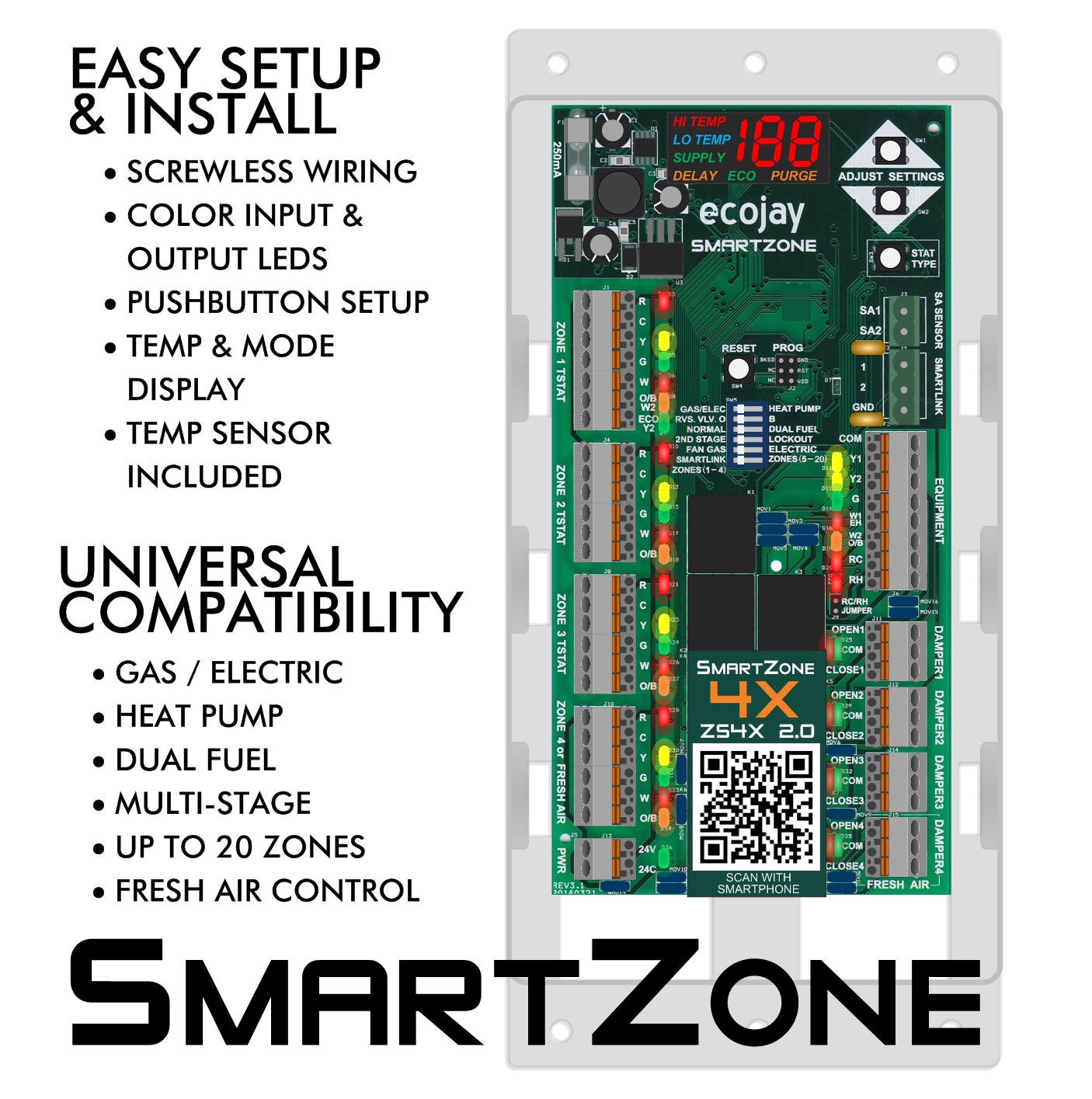 Ecojay SmartZone Features Simple