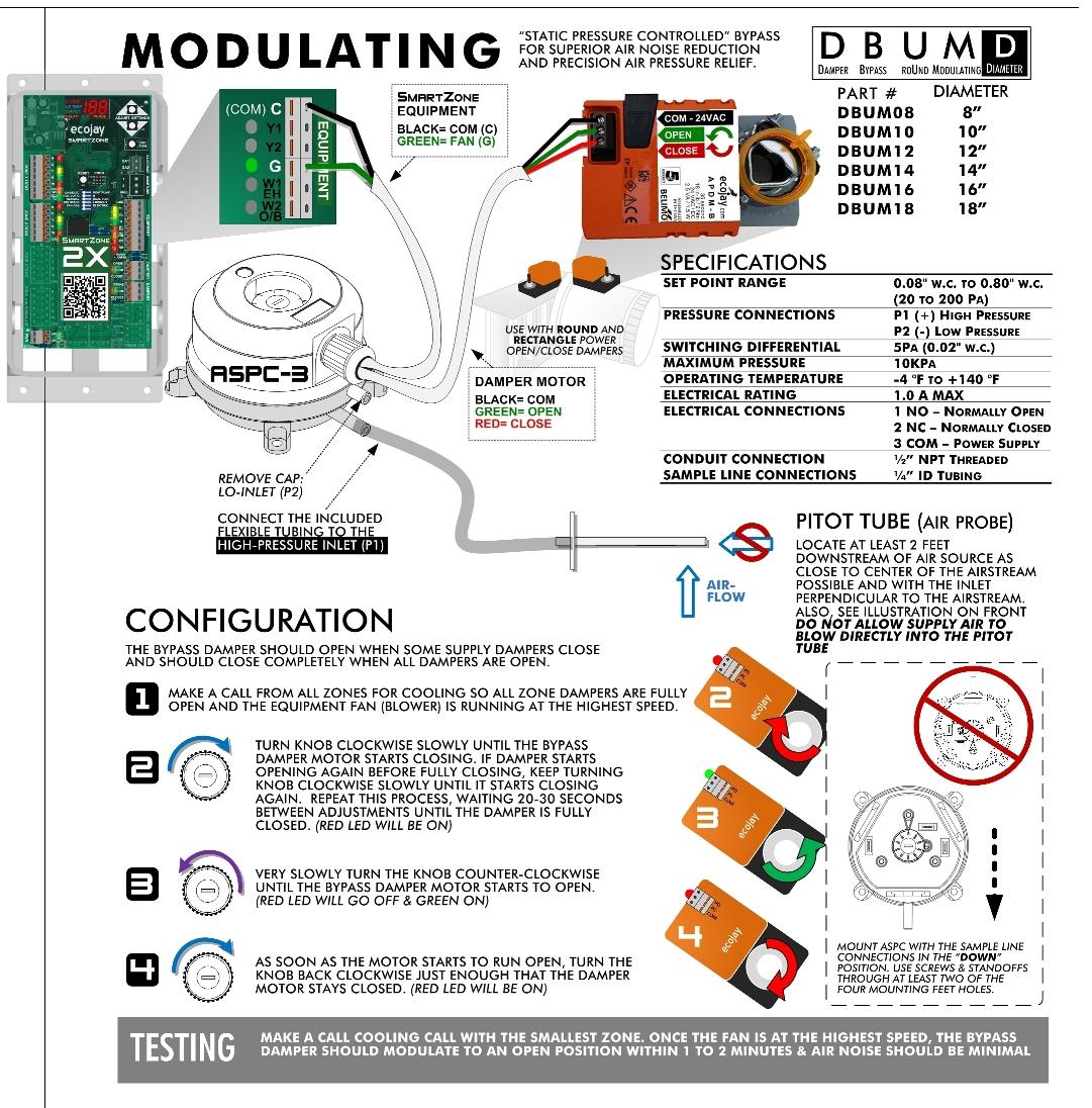 Ecojay Modulating Bypass Install & Setup Guide