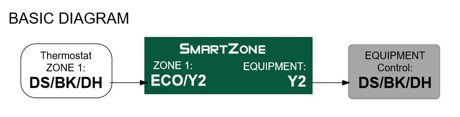 ecojay smartzone de-hum using y2 -BASIC.JPG