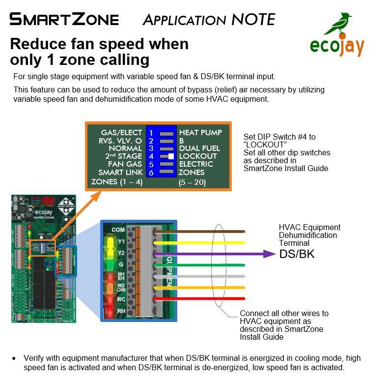ecojay smartzone - low fan DS-BK when 1 zone calling using y2.JPG
