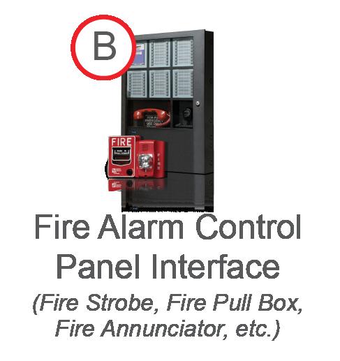Fire Alarm Control Panel Interface
