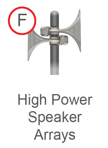 Stadium High Power Speaker Arrays
