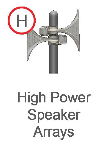 High Powered Speaker Array