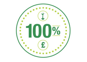 100% of your sponsorship goes to support your chosen local community group to help them develop a sustainable livelihood.  We work with carefully selected local partners to ensure the communities get the most out of your sponsorship and get the right support to start and grow their businesses.