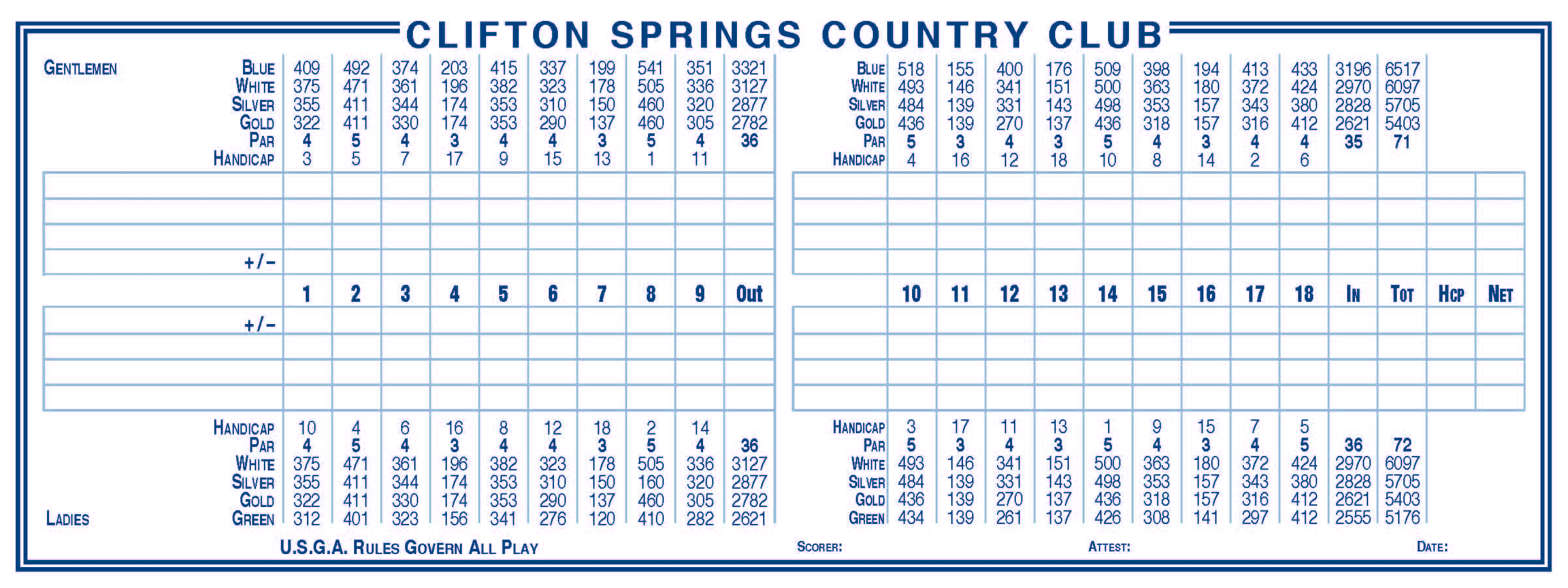 Clifton_Scorecard_Page_2.jpg