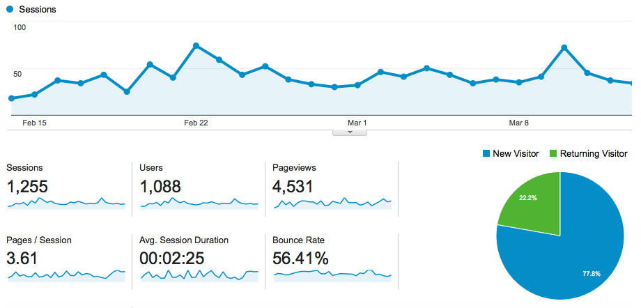 Google Analytics Thumbnail.jpg