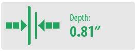 Depth: 0.81 | Medium TV Wall Mount