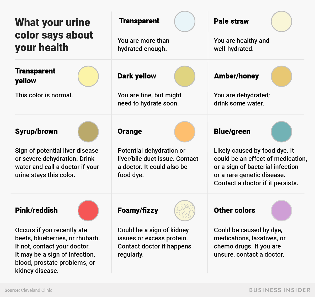 what does your pee color mean copy 3.png