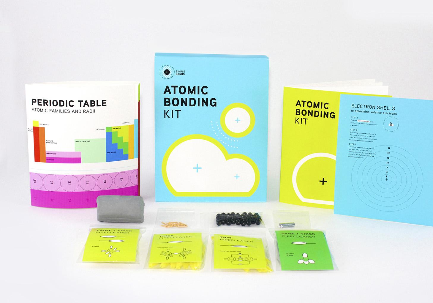bonding kit border2.jpg