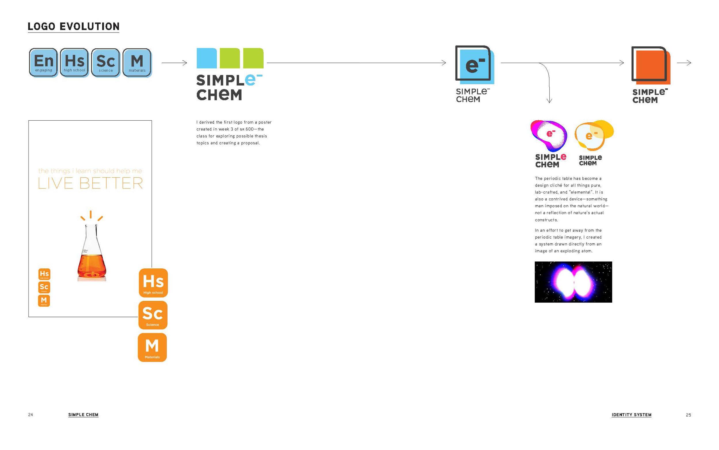Thesis Process Book12.jpg