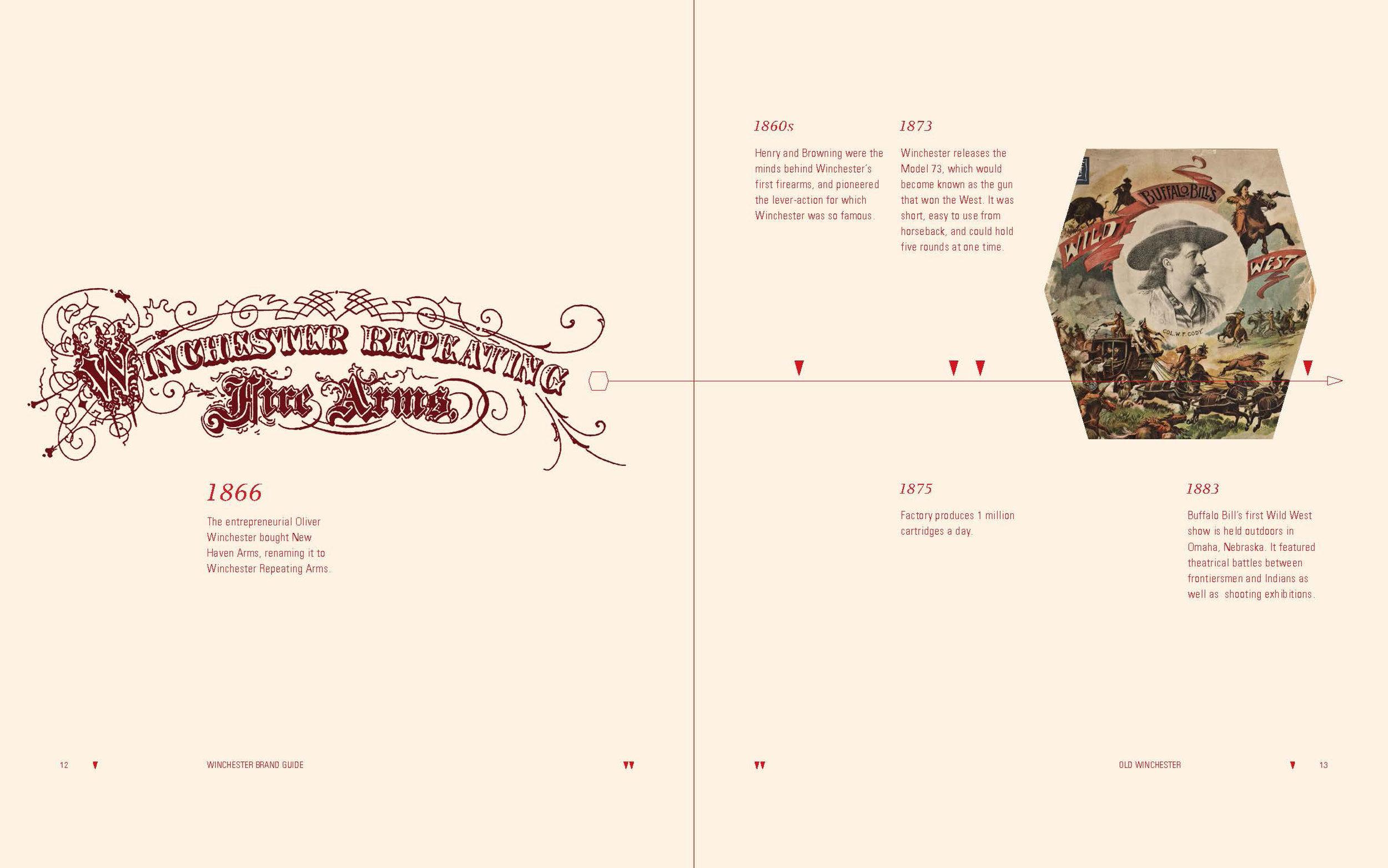 Winchester Process Book8.jpg