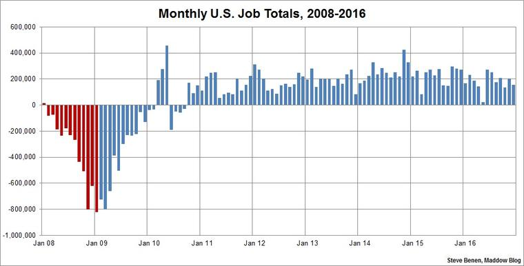 job growth.jpg