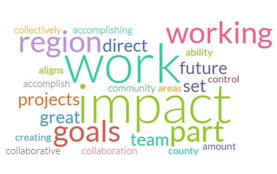 "From the 2018 Employee Engagement Survey: ""What do you find most rewarding about working at Region 1 Planning Council?"""