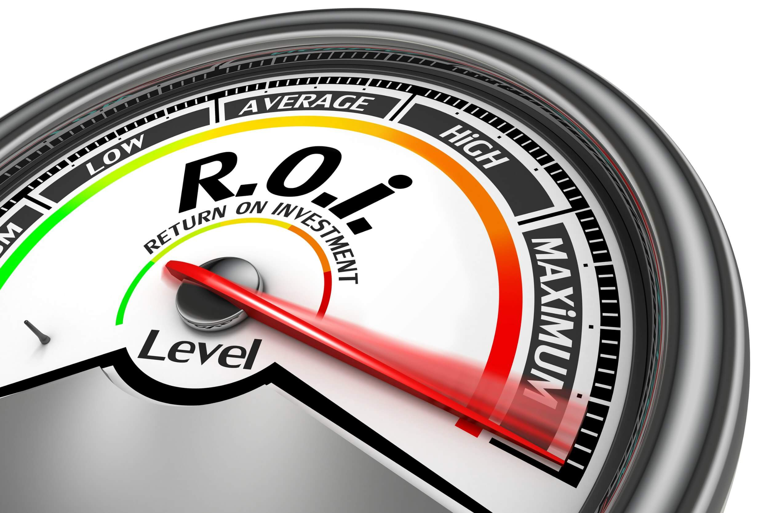 A gauge that says ROI Return on Investment with the indicator needle over in the maximum zone
