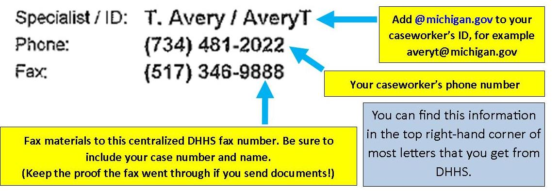 Contact DHHS worker.jpg