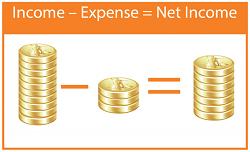 incomeminusexpenseequalsnetincome