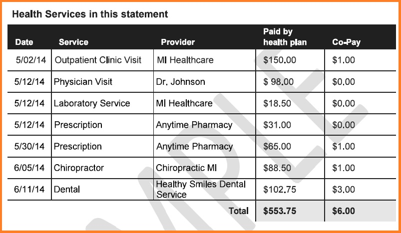 This sample does not include a contribution, only co-pays.   MI Health Account Sample Letter.