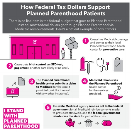 9 Things People Get Wrong about Planned Parenthood
