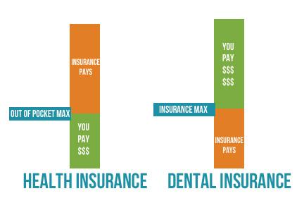 dental-vs-health-.jpg