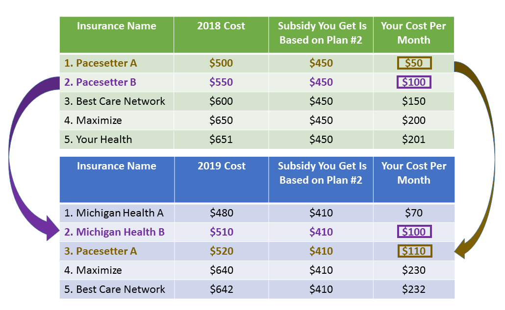 Costs With Plans2.png